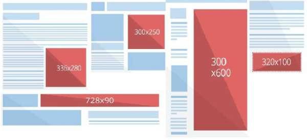 Размеры объявлений в Google Рекламе и Google AdSense