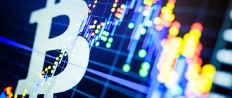 Прогноз цены биткойна на 2021 год