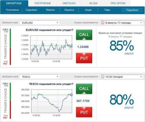 Пример торговли пользователя бинарными опционами