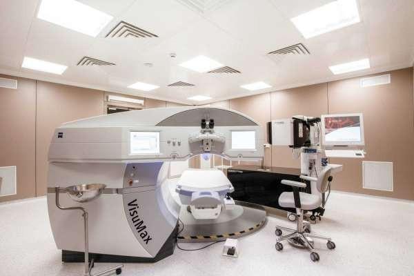офтальмологічний медичний центр у Києві