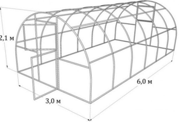 Этапы изготовления теплицы из поликарбоната